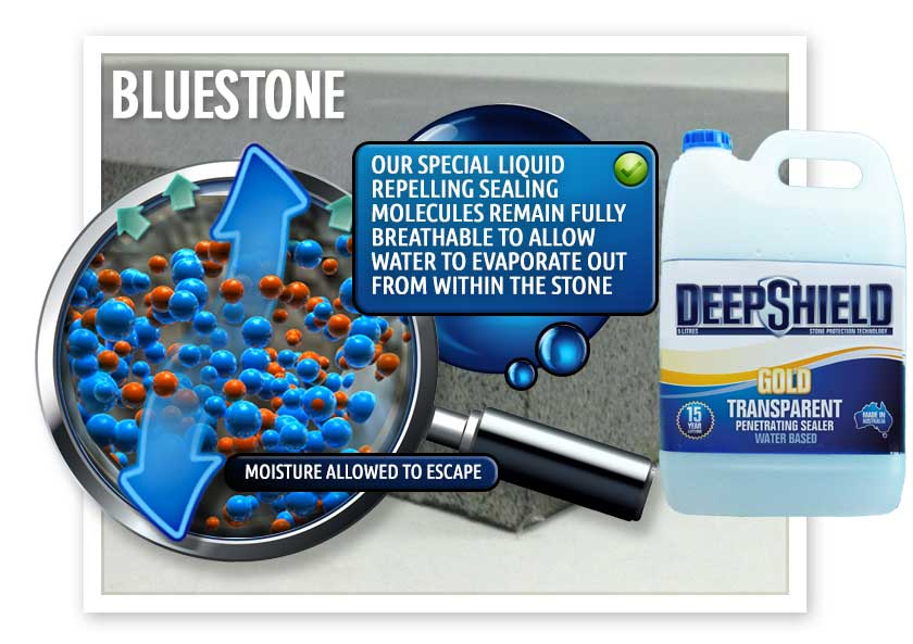 deepshield gold breathe bluestone